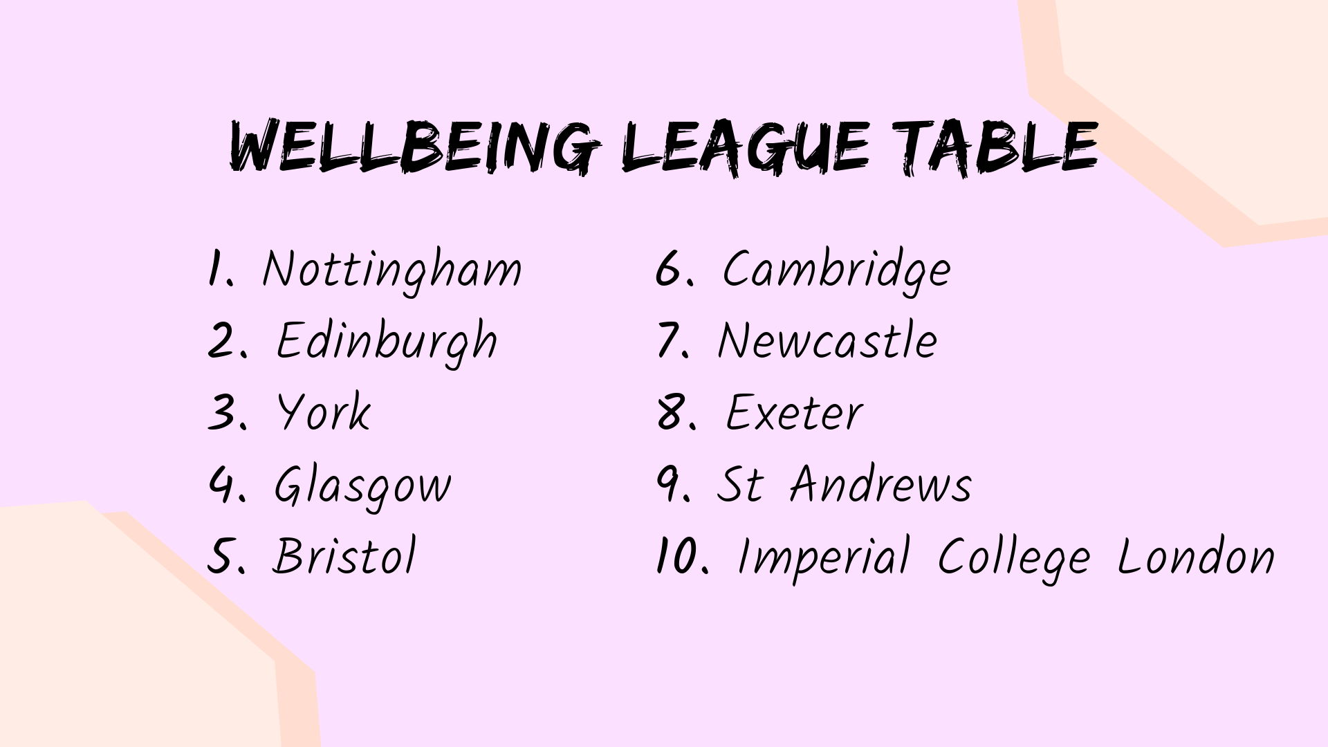 Wellbeing_League_Table